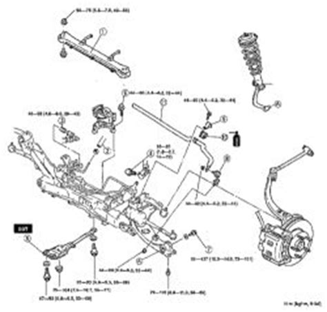 small engine maintenance and repair 1991 mazda b series instrument cluster 1990 miata transmission diagram 1990 free engine image for user manual download