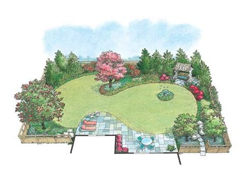 Garden Plan Ideas 25 Best Ideas About Landscape Plans On Pinterest Landscape Design Backyard Privacy And