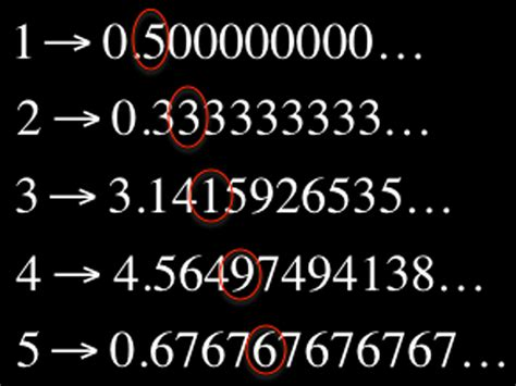 different infinities the different sizes of infinity business insider