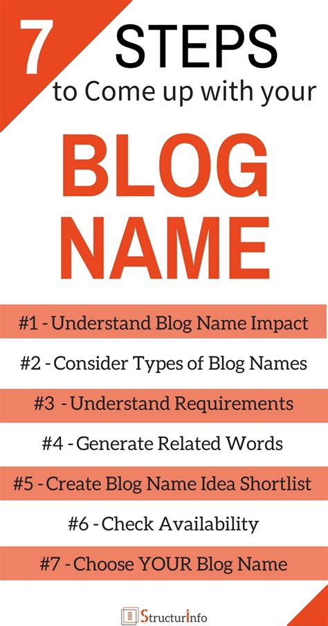 blogger names 7 steps on how to come up with a blog name incl blog
