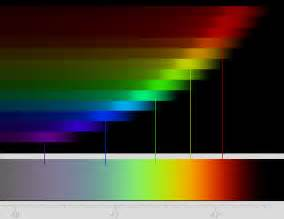 what colors are in the rainbow rainbow colours