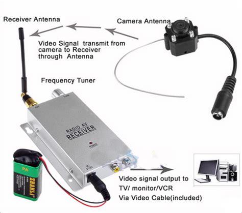Kamera Cctv Mini Wireless Pinhole 12ghz kamera cctv wireless anboqi mini terkamuflase sempurna kamera cctv murah