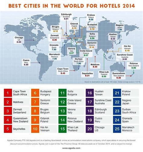 Best Mba Programs 2014 In The World by Top 25 Best Cities For Hotels In The World 2014 Winners