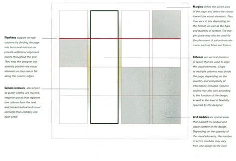 graphic design grid layout pdf graphic design grid layout www imgkid com the image