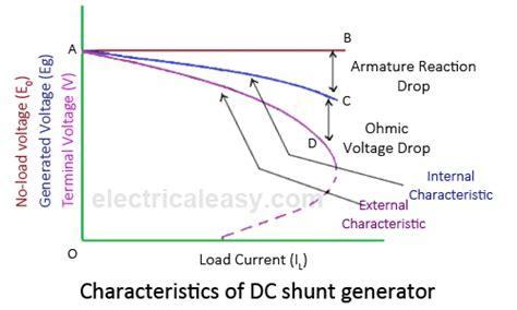 shunt resistor characteristics shunt resistor characteristics 28 images ld college of engineering ahmedabad ppt load