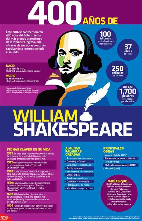 themes explored in hamlet las 25 mejores ideas sobre libros de william shakespeare