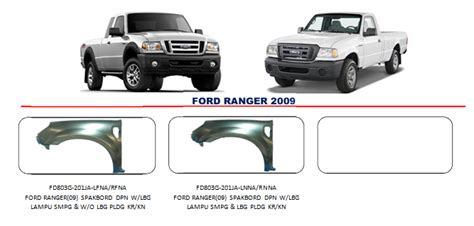 Accu Mobil Ford spakbord ford ranger 2009 auto part mobil
