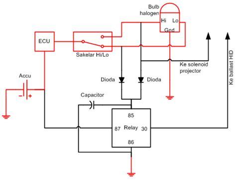 pengertian ballast resistor cara kerja ballast resistor 28 images herman jalaksana cara memperbaiki lu jari hemat energi