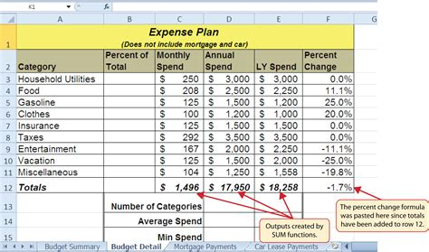 Excel Worksheet Exercises by Statistical Functions