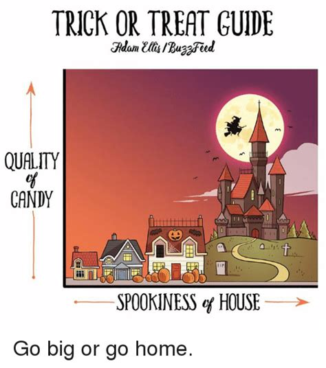 Trick Or Treat Meme - 25 best memes about candy candy memes