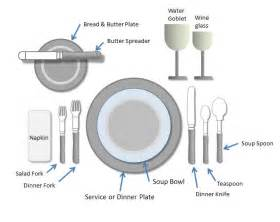 dining table side plate images
