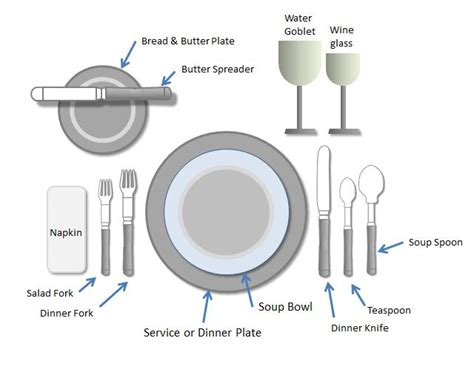 simple table setting dining giveteens20