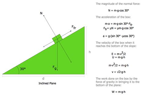 what is a free diagram physics physics diagrams how to draw physics diagrams