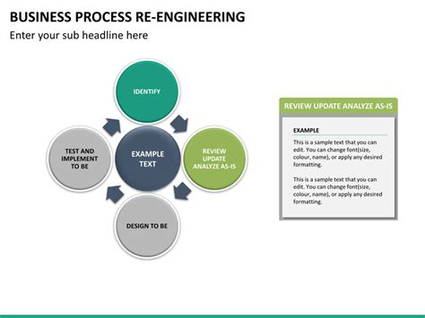 business process reengineering template business process re engineering powerpoint template