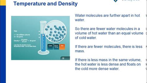 the density of water at room temperature temperature and density