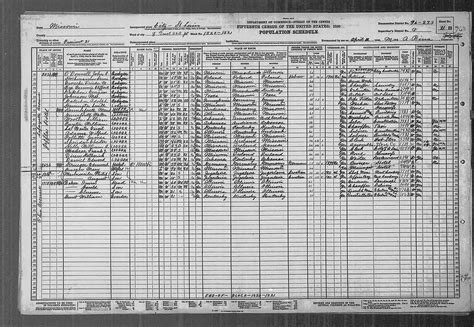 St Louis Mo Court Records Census Records