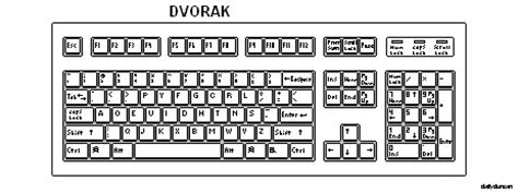 keyboard layout reason concerning keys part i dailyduncan