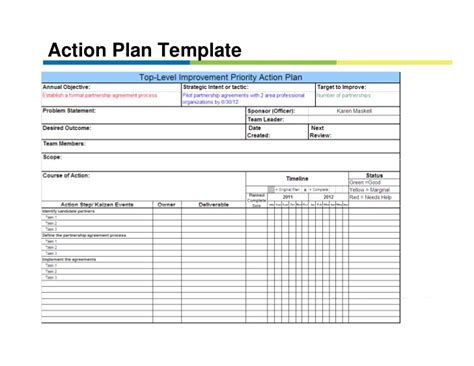 strategic development plan template sales performance improvement plan exle 10