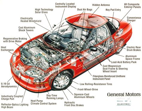 vehicle diagrams basic car engine parts diagram pinteres