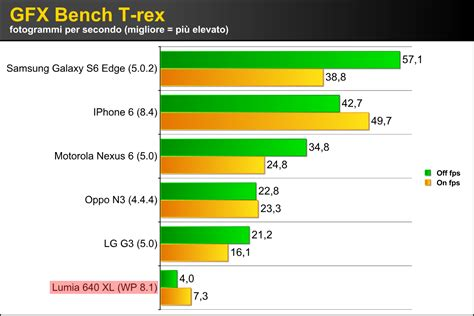 browser bench microsoft lumia 640 xl pag 3 system browser e gpu