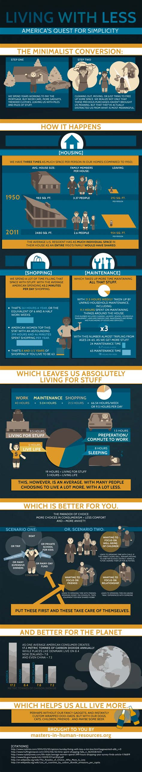 living with less american minimalist movement infographics mania