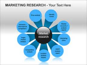 marketing research ppt diagrams amp chart amp design id