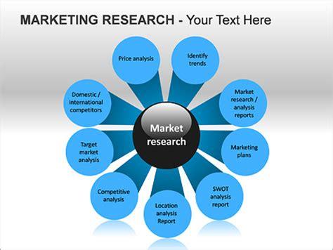 Marketing Research Diagramme Und Grafiken F 252 R Powerpoint Market Research Presentation