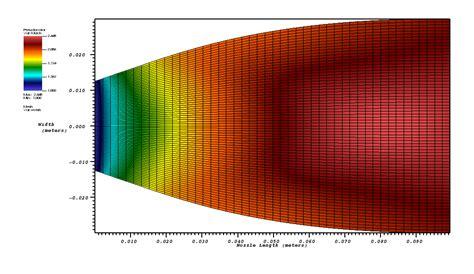 Home Design Software Ratings by 2 D Nozzle Design File Exchange Matlab Central