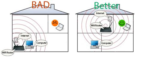 does home design story need wifi mcsnet support understanding your network speeds