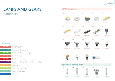 Philips Cfl Catalogue by 3 1000596 Philips Ls Gears Catalog