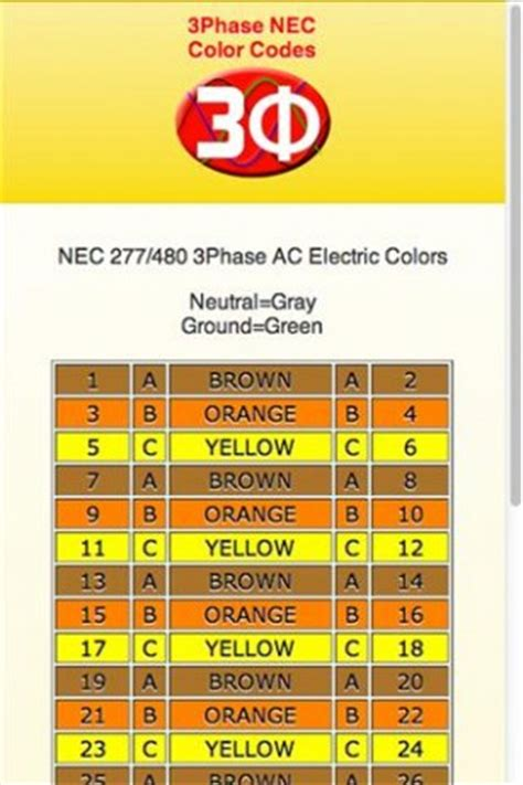 nec wiring color codes nec get free image about wiring