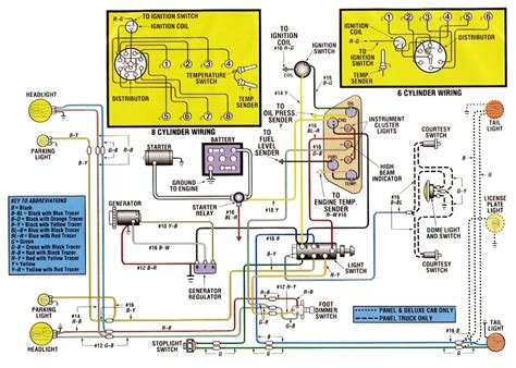 56 f100 turn signal wiring diagram get free image about