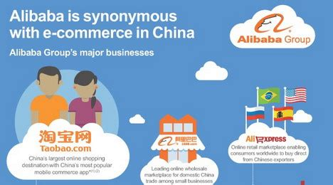 alibaba group fostering an e commerce ecosystem 24 alibaba infographics about jack ma the chinese