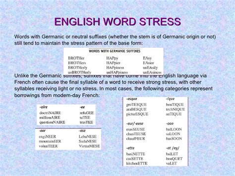 stress pattern for words english word stress