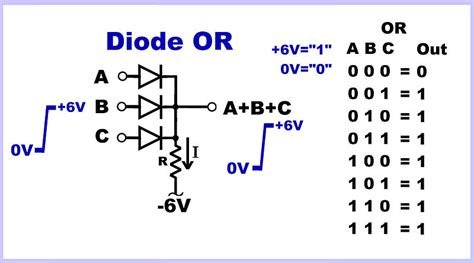 diode circuit for not gate digital logic can you use diodes instead of or gate electrical engineering stack exchange