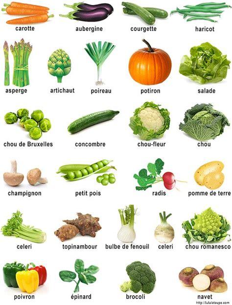 Lettre De Motivation Vendeuse Fruit Et Legume Imagier 224 Imprimer Les L 233 Gumes Alimentation En Maternelle