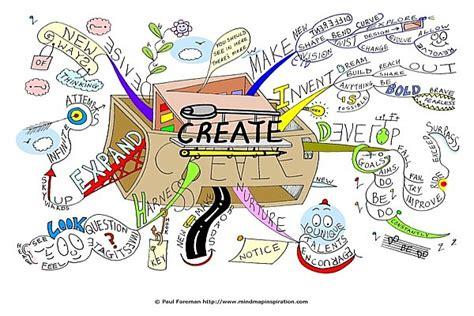 mind maps creator mindmap inspirator 2 paul foreman eigenwijs in onderwijs