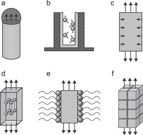 Display Methods Ceramics - spray pyrolysis department of materials science and