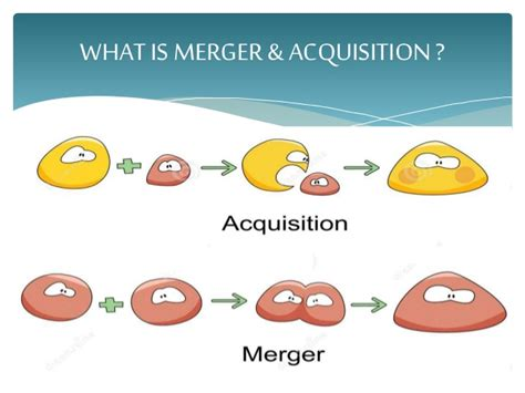 Mergers And Acquisitions mergers acquisitions