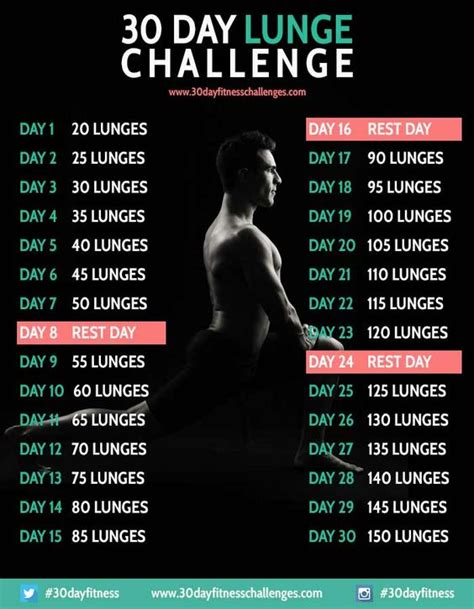 the 30 day god challenge 30 days to spiritual fitness books 30 day lunge challenge tone up charts and