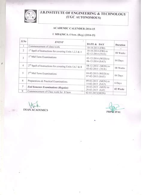 Jntu Mba Syllabus 2014 15 by About Jbiet J B Institute Of Engineering Technology