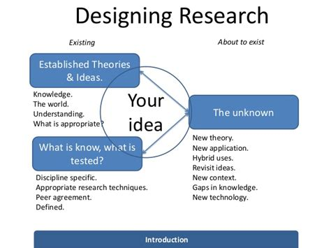 Phd Thesis Research Design by Structure Of The Dissertation Marketing Dissertation