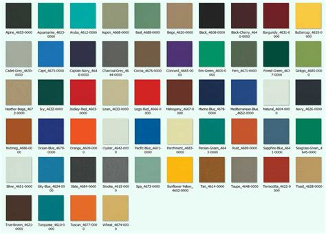 marine vinyl vs sunbrella which is the best material for