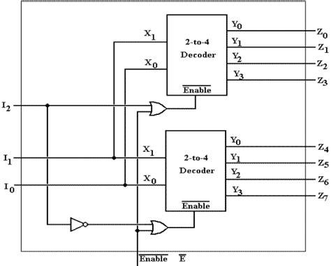 logic diagram of decoder 2 4 decoder logic diagram wiring diagram with description