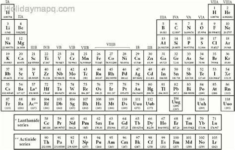 printable periodic table for teachers periodic table printable holidaymapq com