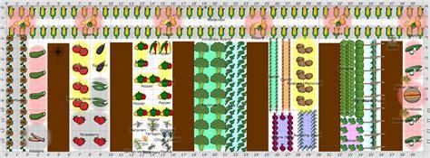 Best For Study: Vegetable garden plans 20 x 20