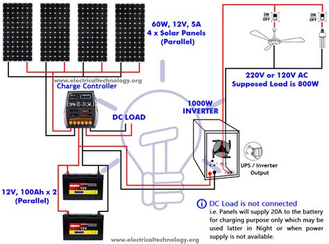 wiring diagram for solar power wiring diagram