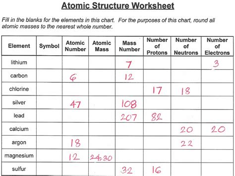 Atomic Structure Review Worksheet