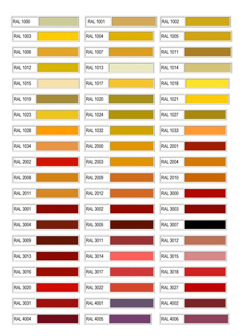 ral colour chart jotun colour charts ratelco