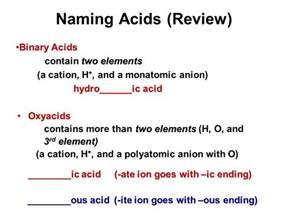 naming acids worksheet answers worksheets reviewrevitol